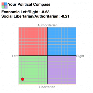 The Political Compass Carsten